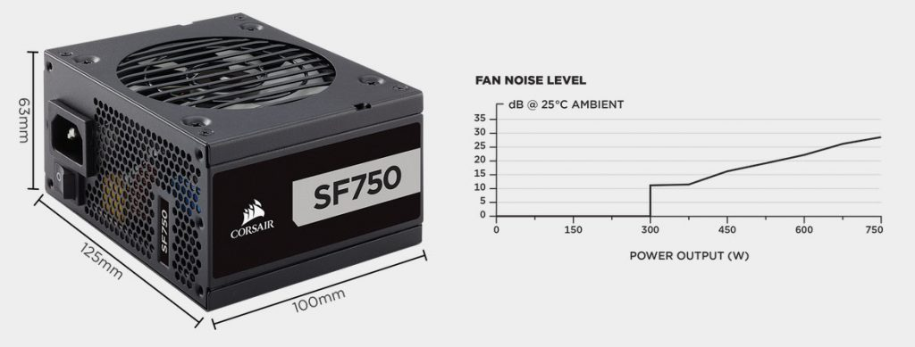 corsair sf 750 fan curve